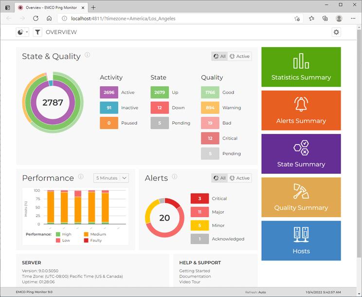 Monitoring web interface