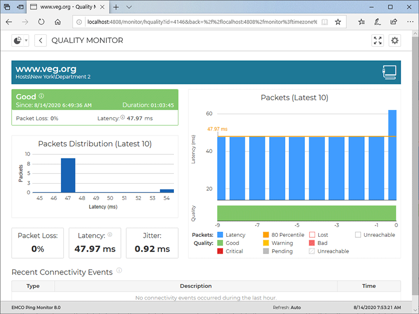 Monitoring connection quality for a single host