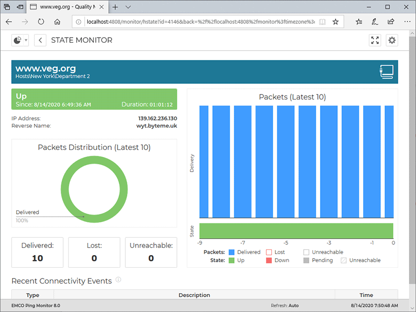 Monitoring state for a single host